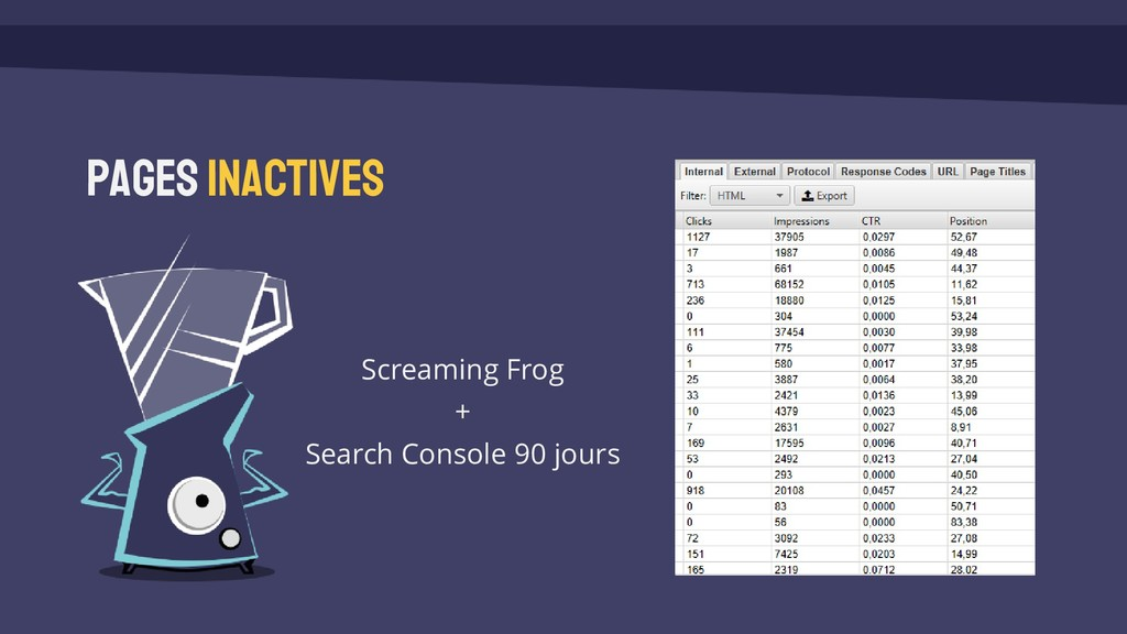 Pages inactives Screaming Frog + Search Console...