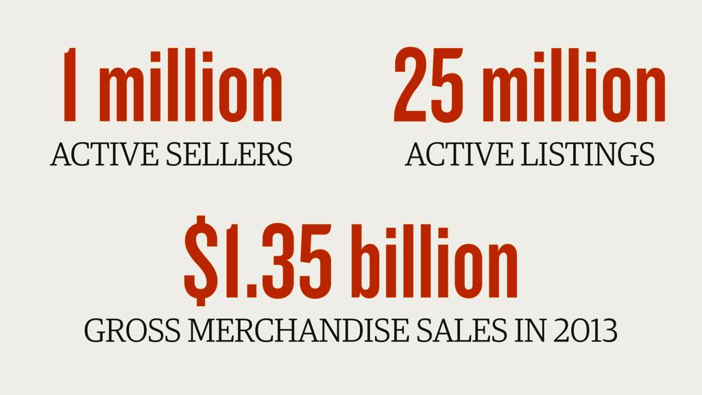 1 million ACTIVE SELLERS 25 million ACTIVE LIST...