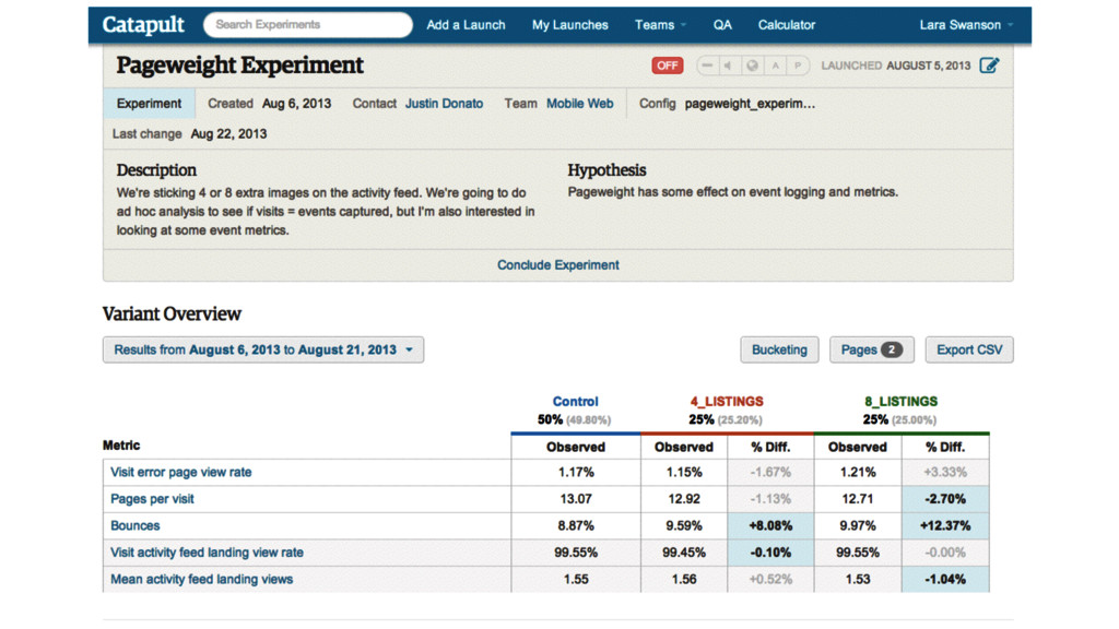 experiments to measure biz impact