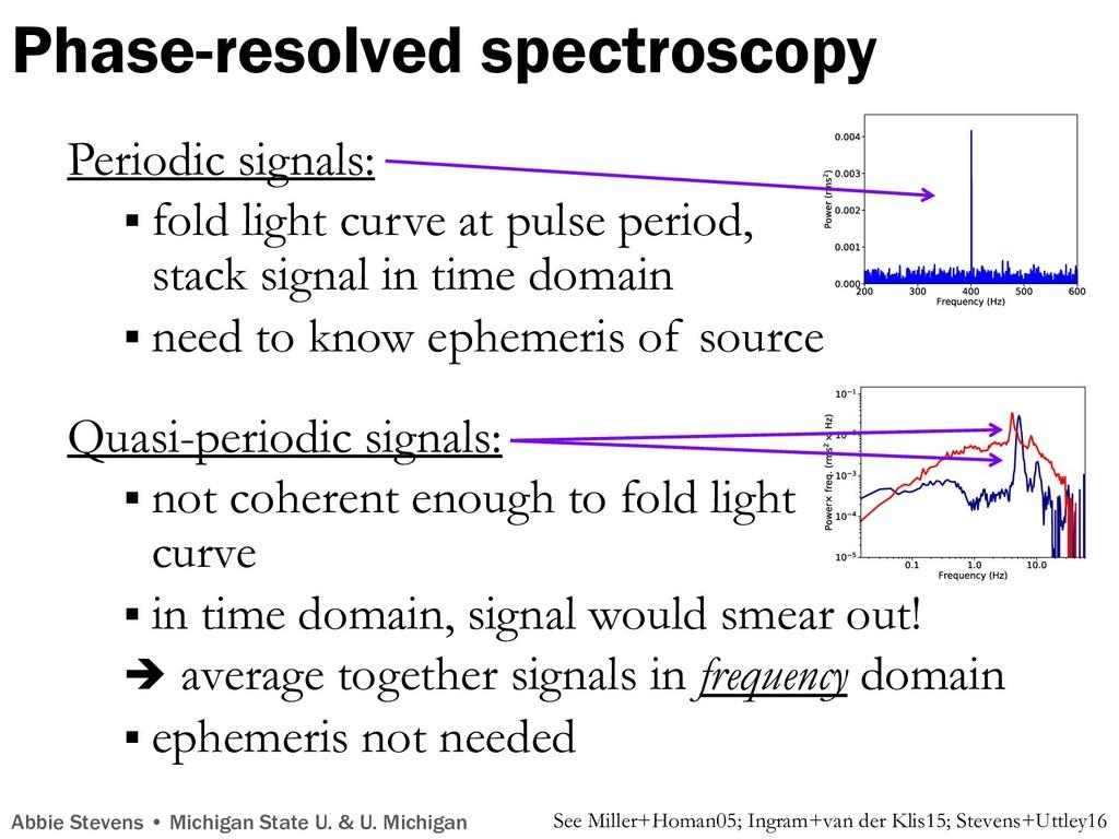 Quasi-periodic signals: § not coherent enough t...
