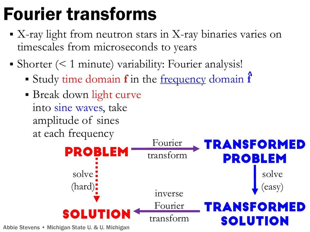 Fourier transforms Abbie Stevens • Michigan Sta...