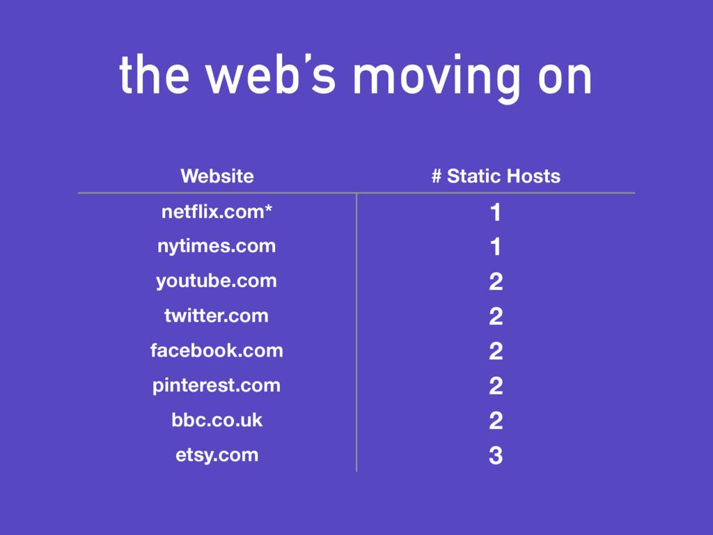 the web's moving on Website # Static Hosts netfl...