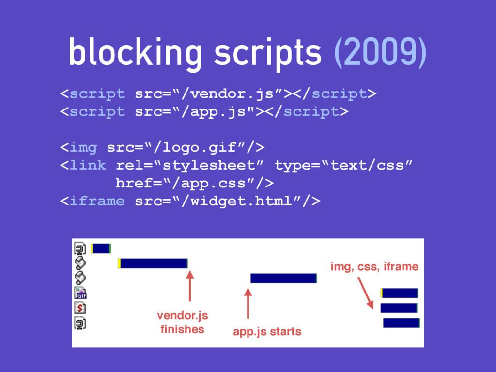 """blocking scripts (2009) <script src=""""/vendor.js..."""
