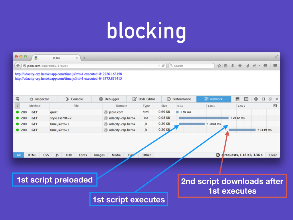 blocking 2nd script downloads after 1st execute...