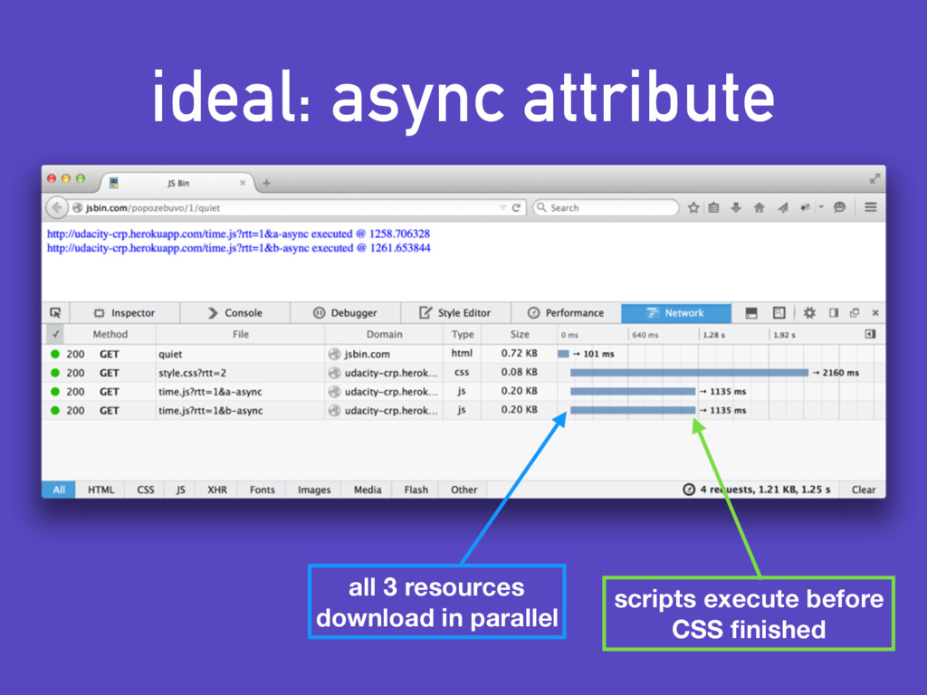 ideal: async attribute scripts execute before C...