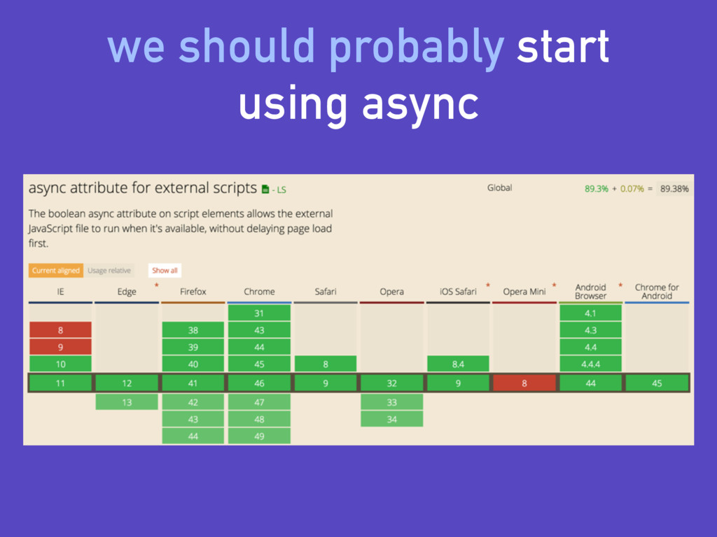 we should probably start using async