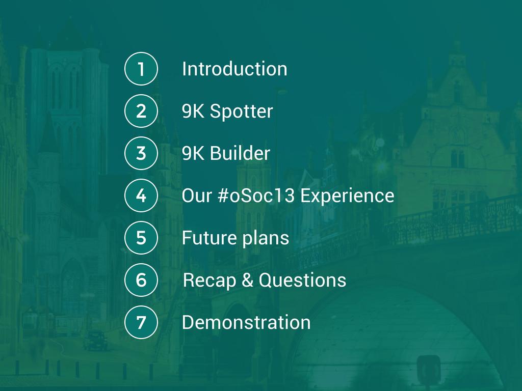1 2 4 5 6 7 3 Introduction 9K Spotter 9K Builde...