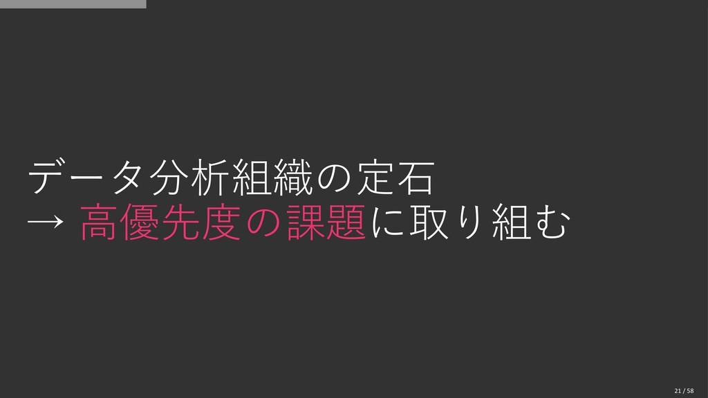 データ分析組織の定石 → 高優先度の課題に取り組む 21 / 58