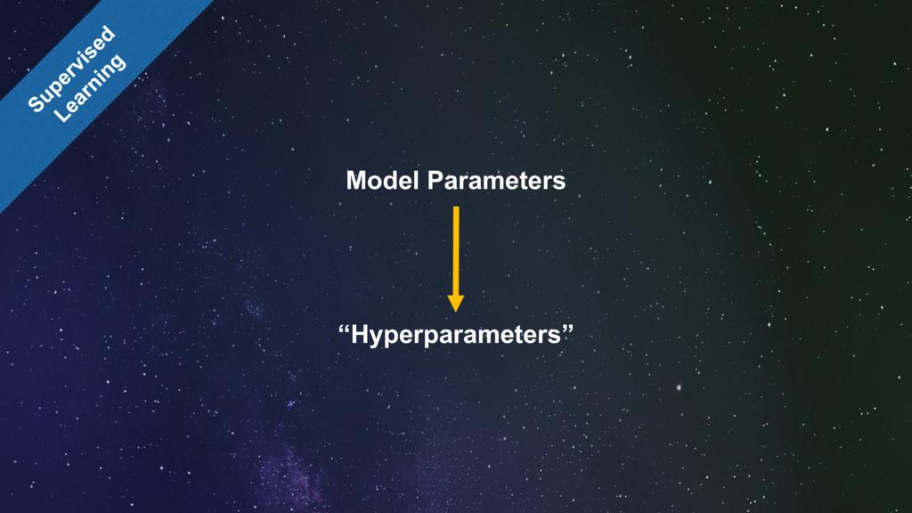 "Model Parameters ""Hyperparameters"""