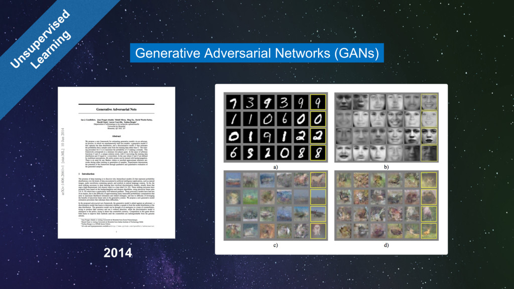 2014 Generative Adversarial Networks (GANs)
