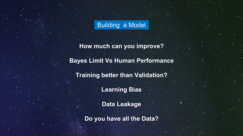 How much can you improve? Bayes Limit Vs Human ...