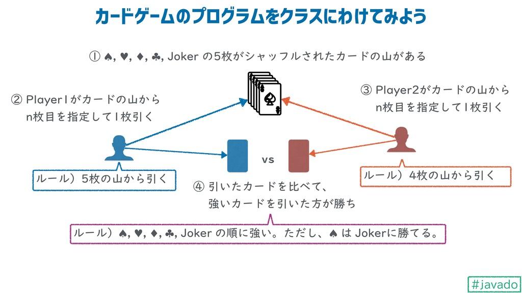 #javado カードゲームのプログラムをクラスにわけてみよう ① ♠, ♥, ♦, ♣, J...