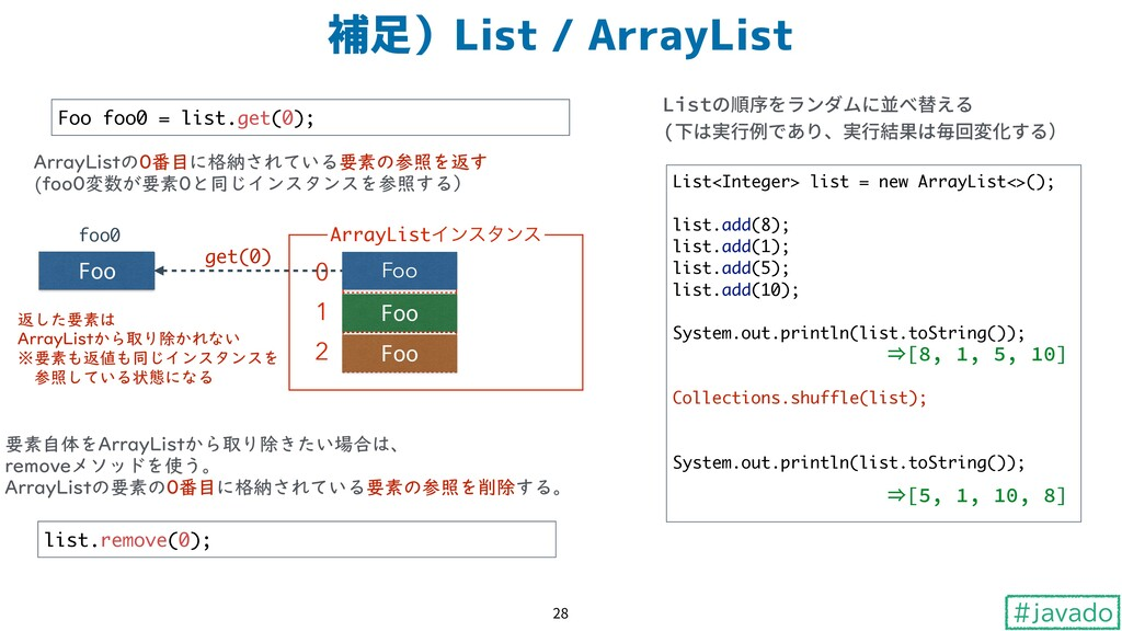 #javado 補足)List / ArrayList 28 Foo foo0 = list....