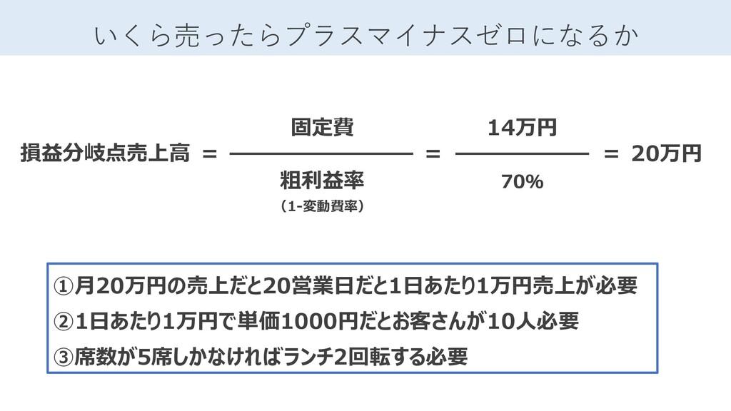 損益分岐点売上高 固定費 粗利益率 = いくら売ったらプラスマイナスゼロになるか 14万円 7...