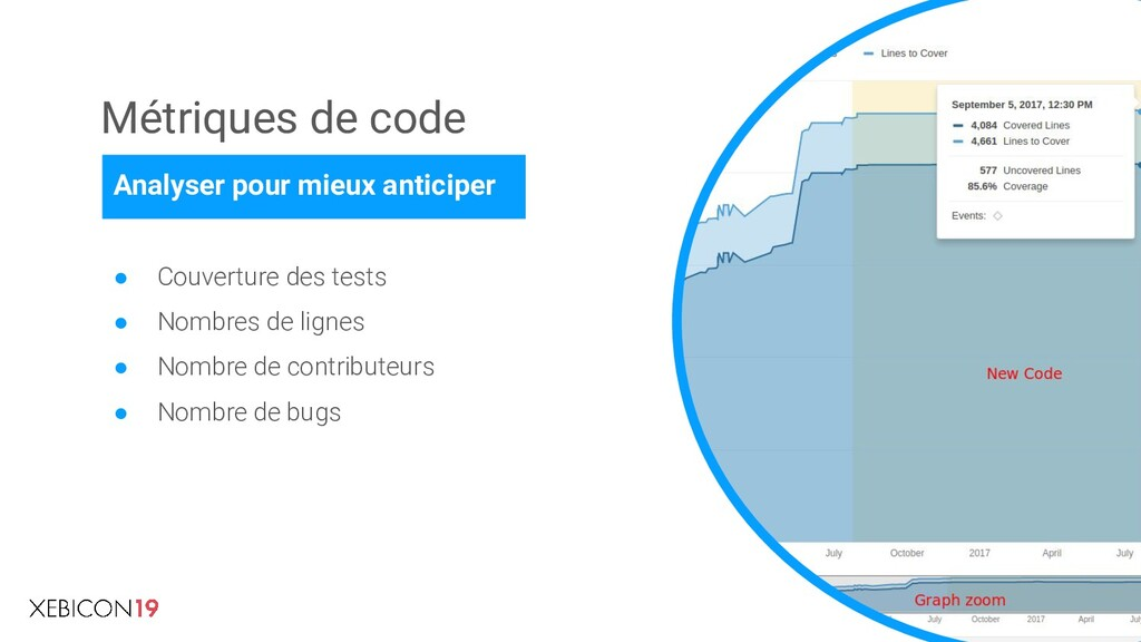 Métriques de code Analyser pour mieux anticiper...