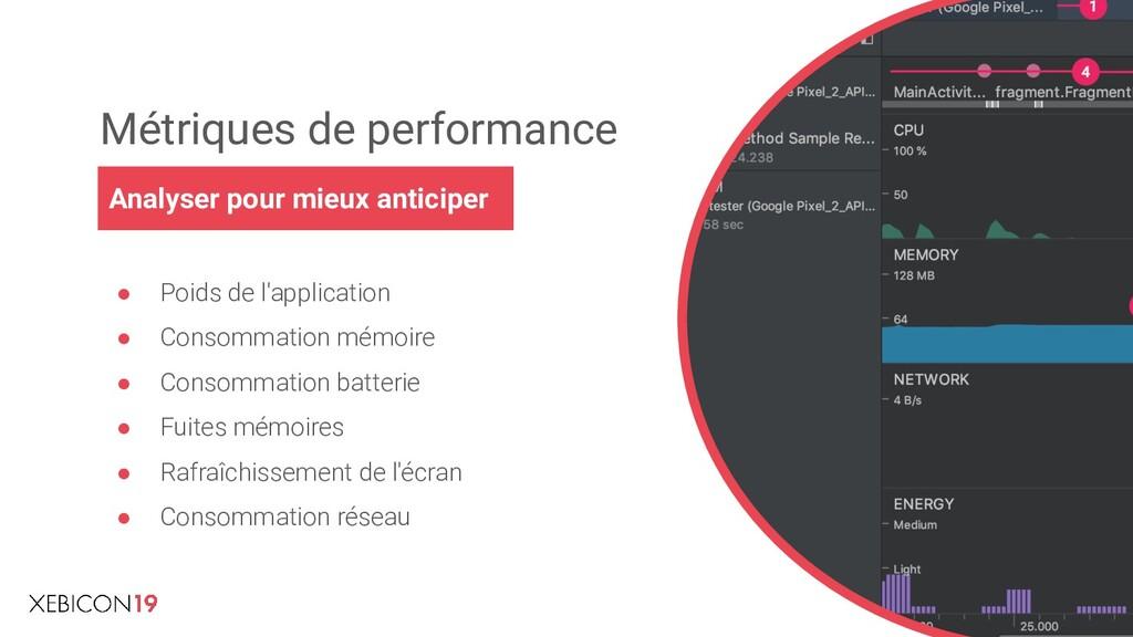 Métriques de performance ● Poids de l'applicati...