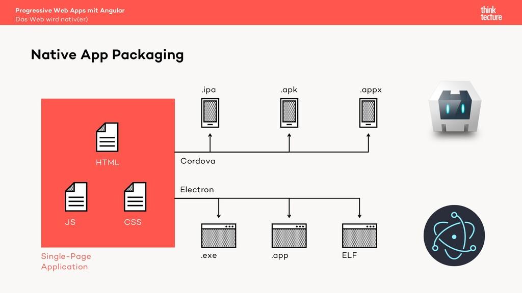 Native App Packaging Das Web wird nativ(er) Pro...