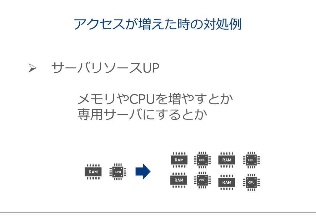  サーバリソースUP メモリやCPUを増やすとか 専用サーバにするとか アクセスが増えた時の...