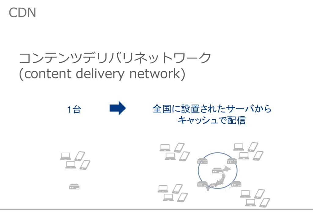CDN コンテンツデリバリネットワーク (content delivery network) ...