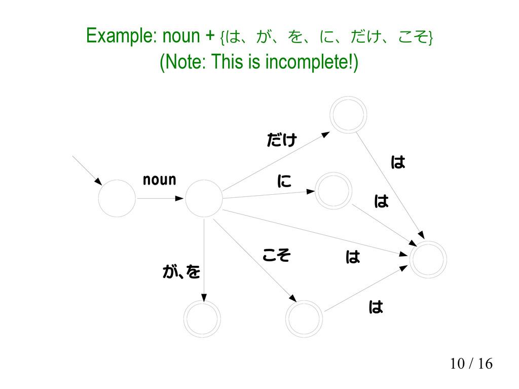 10 / 16 noun が、を に は こそ は は だけ は Example: noun ...