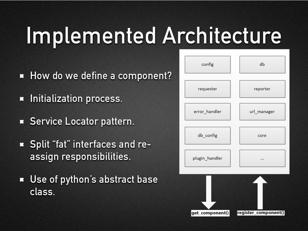 Implemented Architecture How do we define a com...