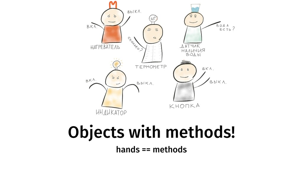 Objects with methods! hands == methods
