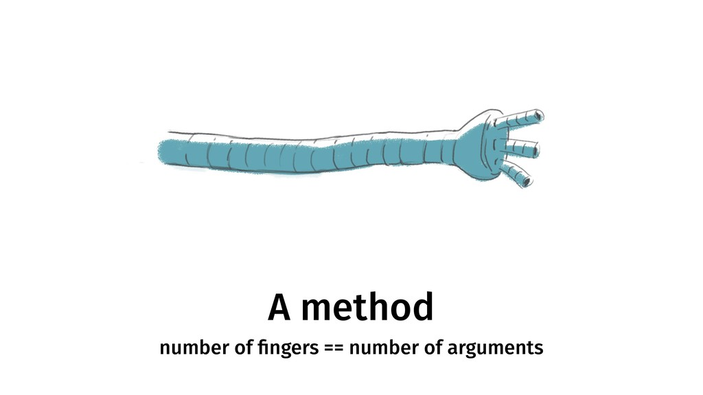 A method number of fingers == number of arguments