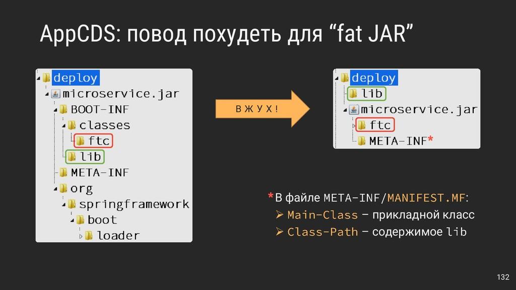 """AppCDS: повод похудеть для """"fat JAR"""" 132 В файл..."""