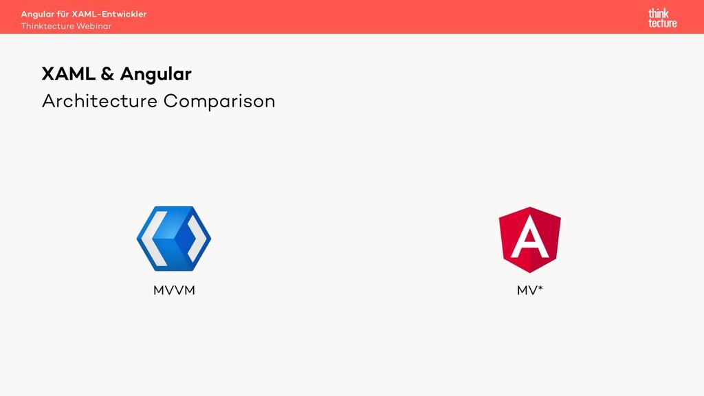 Architecture Comparison MVVM MV* XAML & Angular...