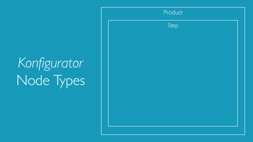 Product Step Konfigurator Node Types