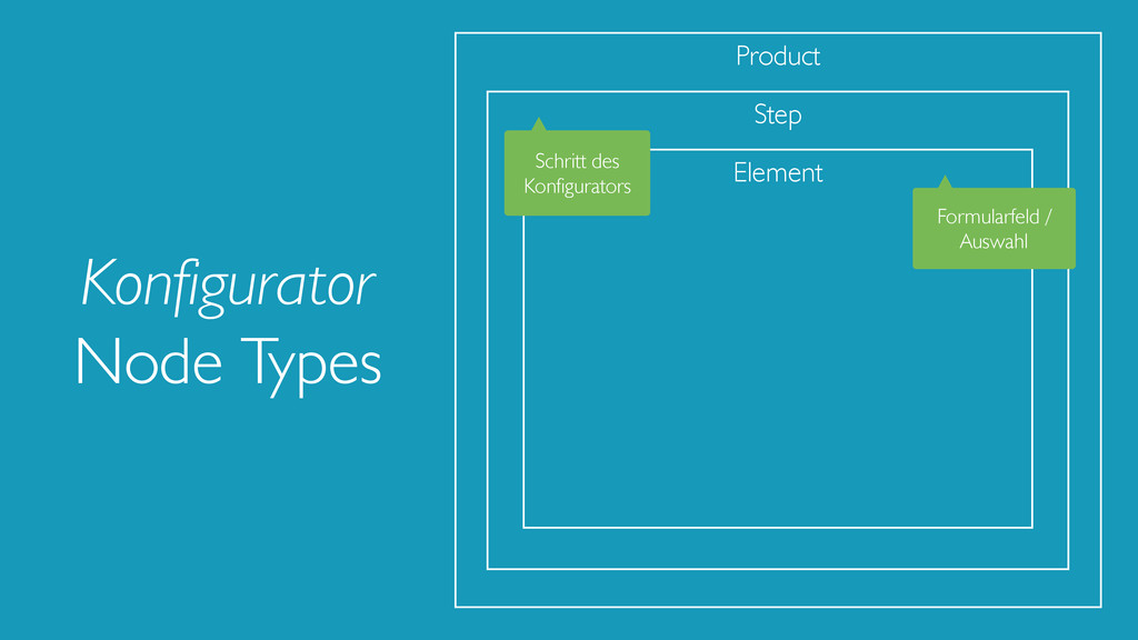Product Step Konfigurator Node Types Element Sc...