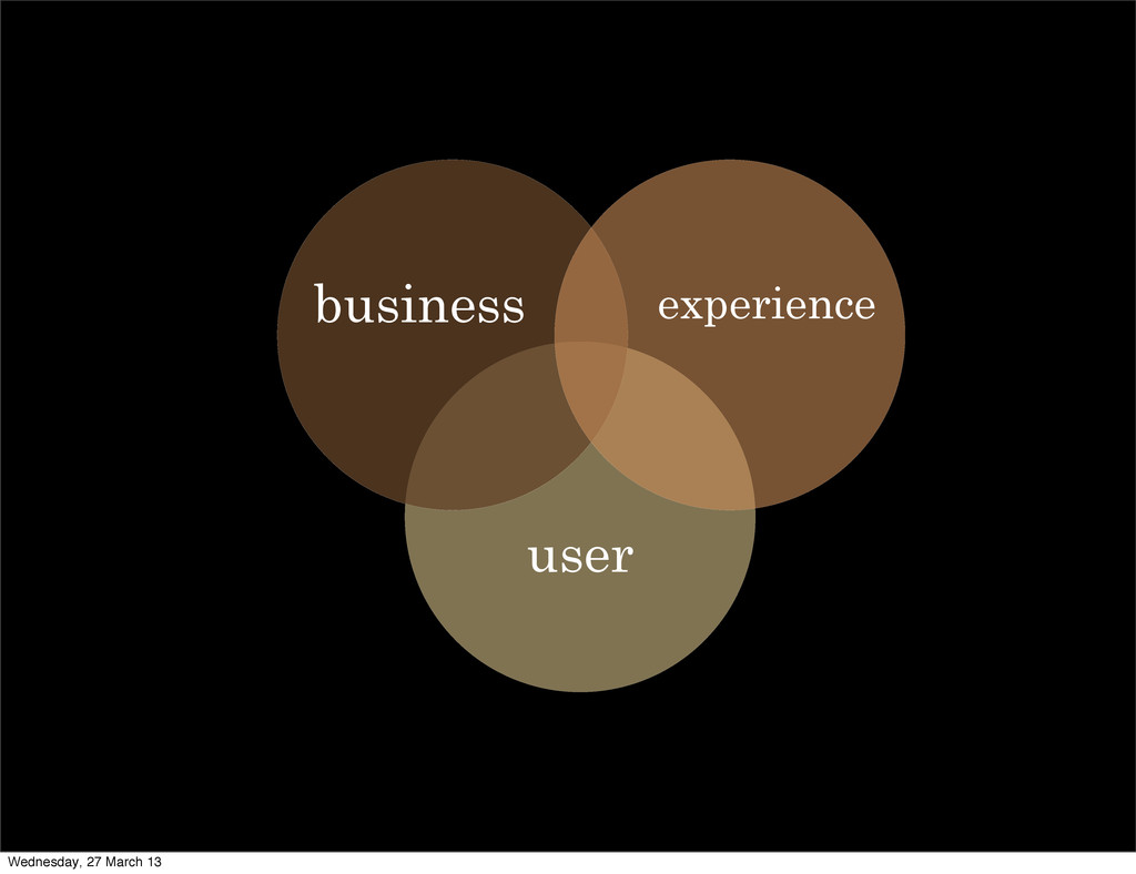 user experience business Wednesday, 27 March 13