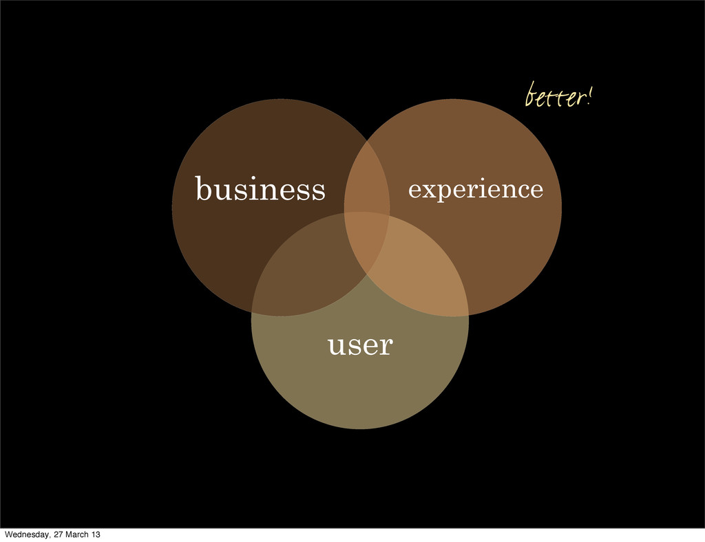 user experience business better! Wednesday, 27 ...