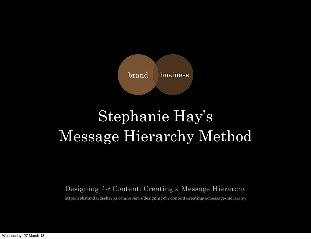 Stephanie Hay's Message Hierarchy Method brand ...