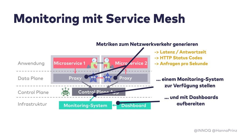 Monitoring mit Service Mesh Metriken zum Netzwe...