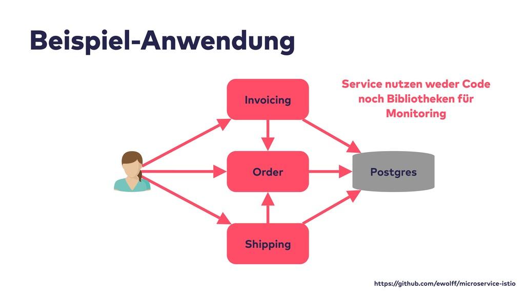Order Shipping Invoicing Postgres Beispiel-Anwe...