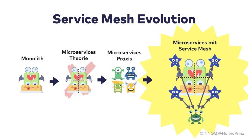 Microservices mit Service Mesh Service Mesh Evo...