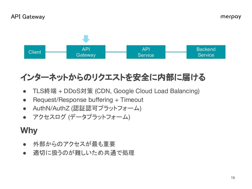 API Gateway Backend Service API Gateway API Se...