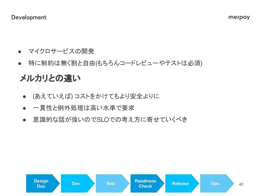 Development Design Doc Dev Test Readiness Chec...