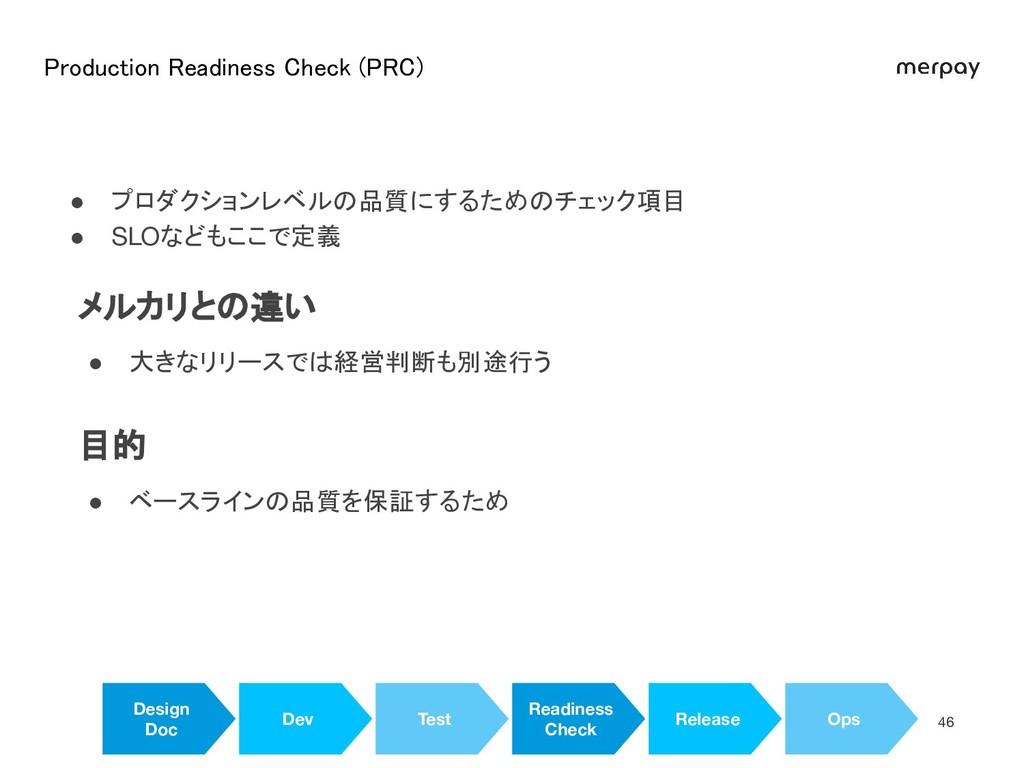 Production Readiness Check (PRC) Design Doc De...