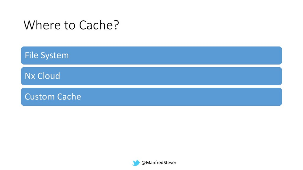 @ManfredSteyer Where to Cache? File System Nx C...