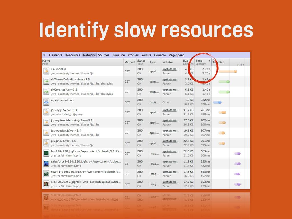 Identify slow resources