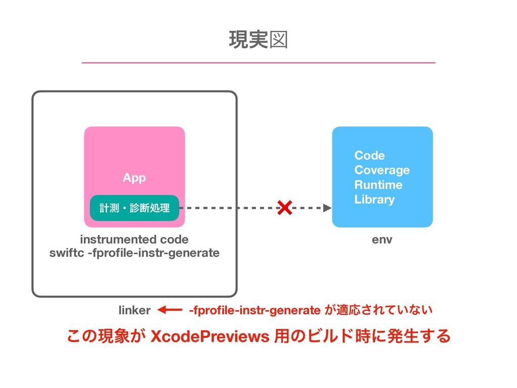 Code Coverage Runtime Library ܭଌɾஅॲཧ App ݱ࣮ਤ i...