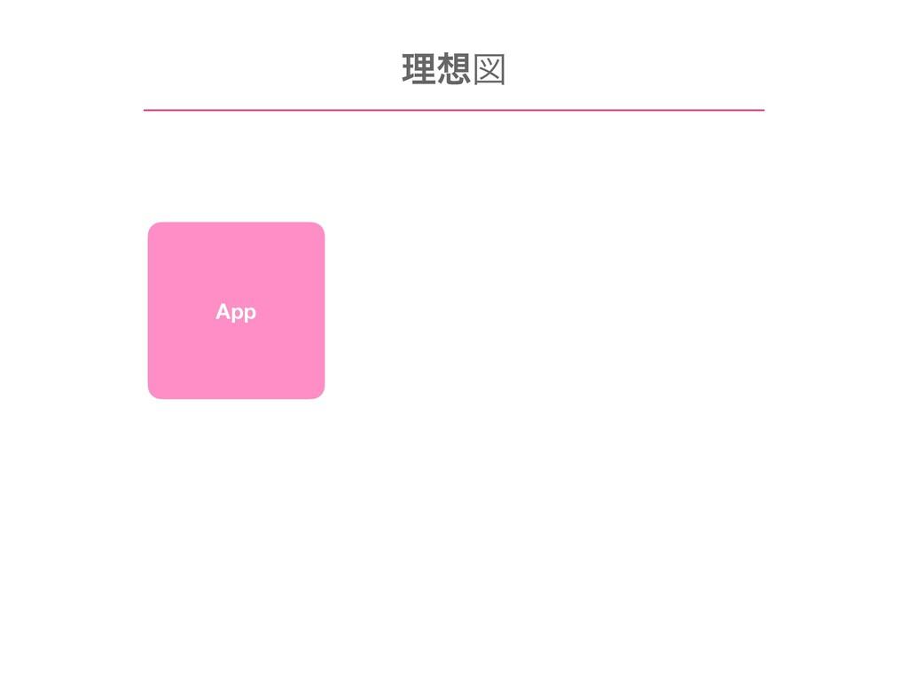 App ཧਤ