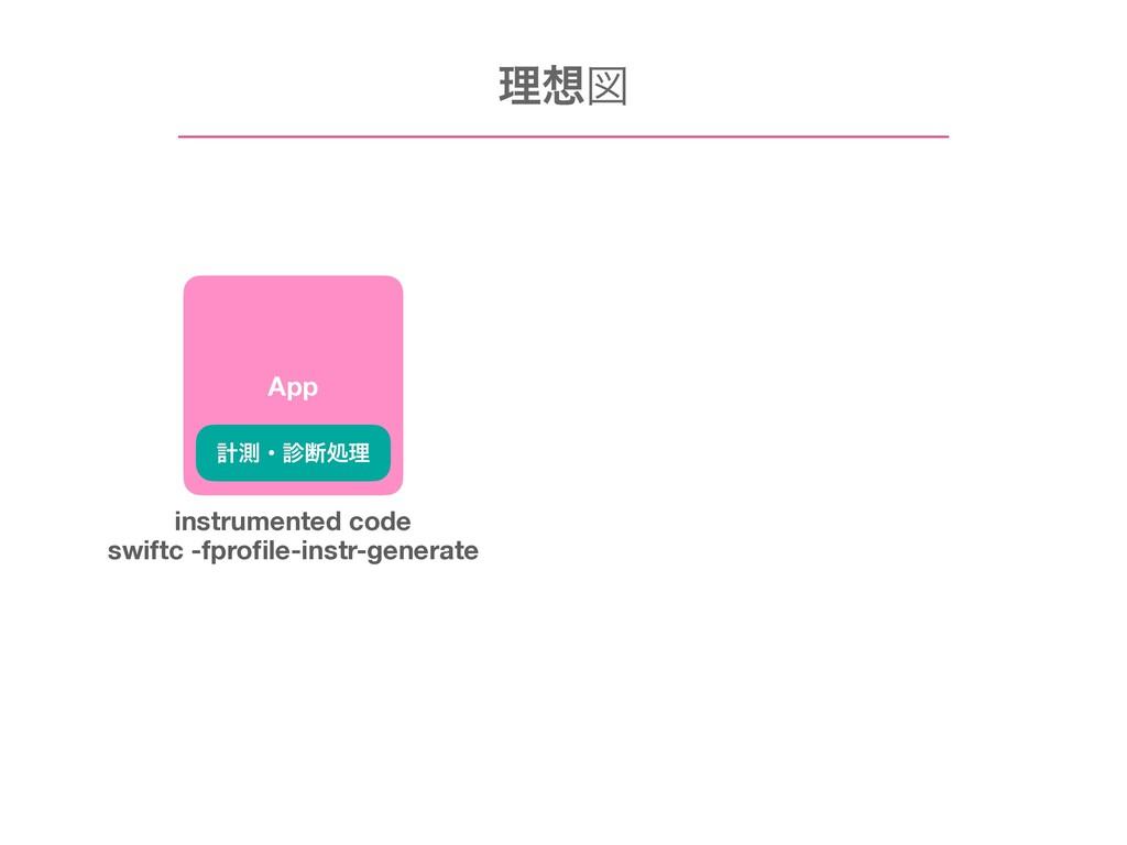 ܭଌɾஅॲཧ App ཧਤ instrumented code swiftc -fprofi...