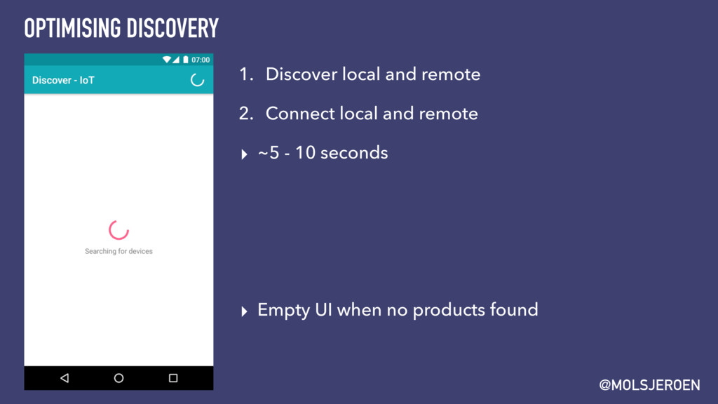 @MOLSJEROEN OPTIMISING DISCOVERY 1. Discover lo...