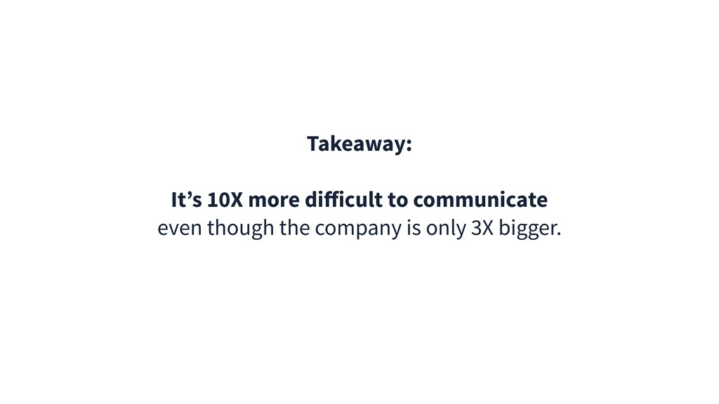 Takeaway: It's 10X more difficult to communicate...