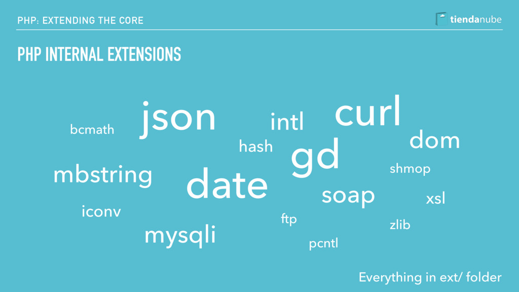 PHP: EXTENDING THE CORE PHP INTERNAL EXTENSIONS...