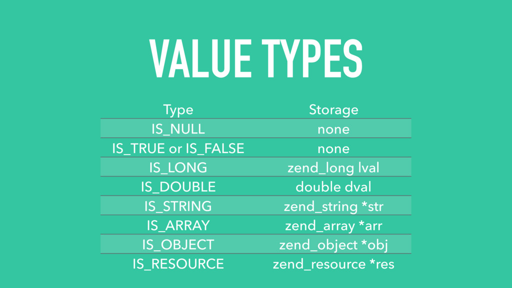 VALUE TYPES Type Storage IS_NULL none IS_TRUE o...