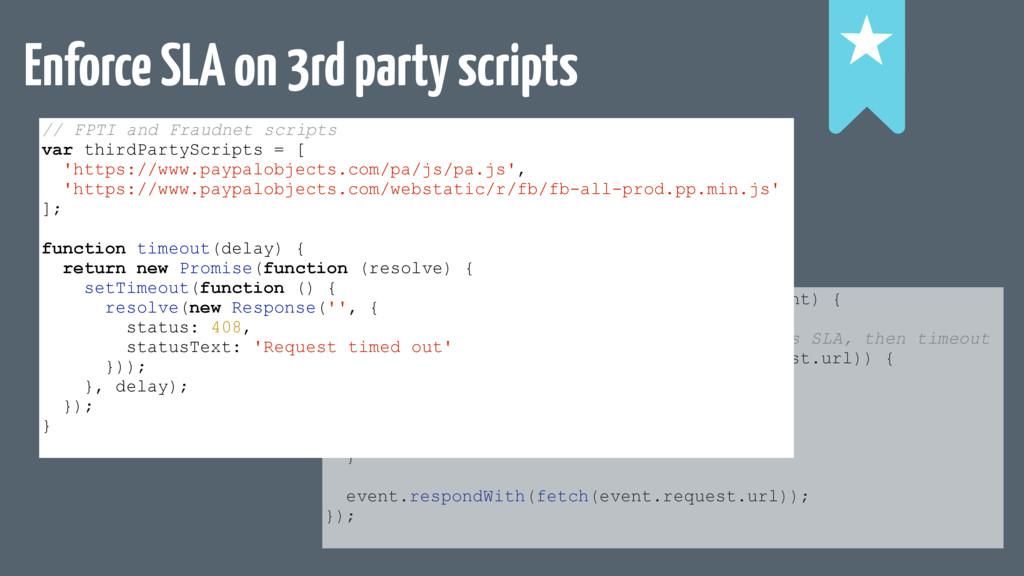 Enforce SLA on 3rd party scripts ! ! ! self.add...